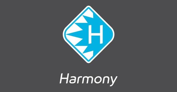 Toon Boom Harmony 20.0.2 Premium Cracked 2021+ Torrent Free Download {New}