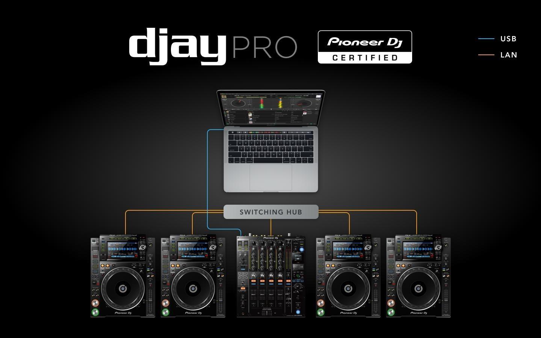 DJay Pro 1.0.27493.0 Crack 2021+ License Number Full Free Download {New}